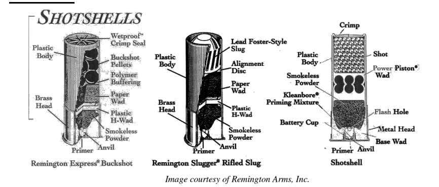 Image courtesy of Remington Arms, Inc.