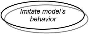 Imitate model's behavior