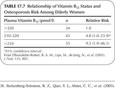 TABLE 17.7 Relationship of Vitamin B 12 Status and Osteoporosis Risk Among Elderly Women Plasma