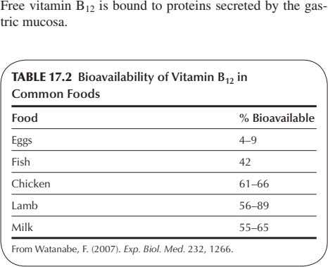 Free vitamin B 12 is bound to proteins secreted by the gas- tric mucosa. TABLE