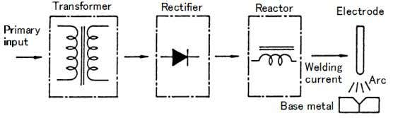 reactor as shown in Fig. 2.5 . transformer, rectifier and Fig. 2.5 — Elements of a