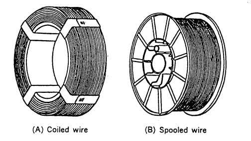 Welding Consumables Fig. 3.16 — Typical types of wire packaging (2) Fluxes Fluxes for submerged arc