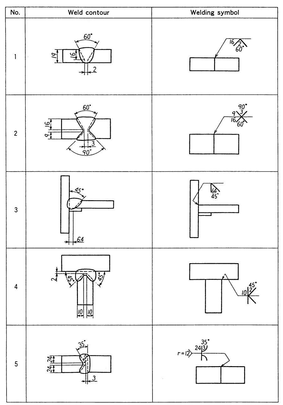 Welding Design and Fabrication Fig. 4.8 — Examples of welding symbols (Groove welds) 50