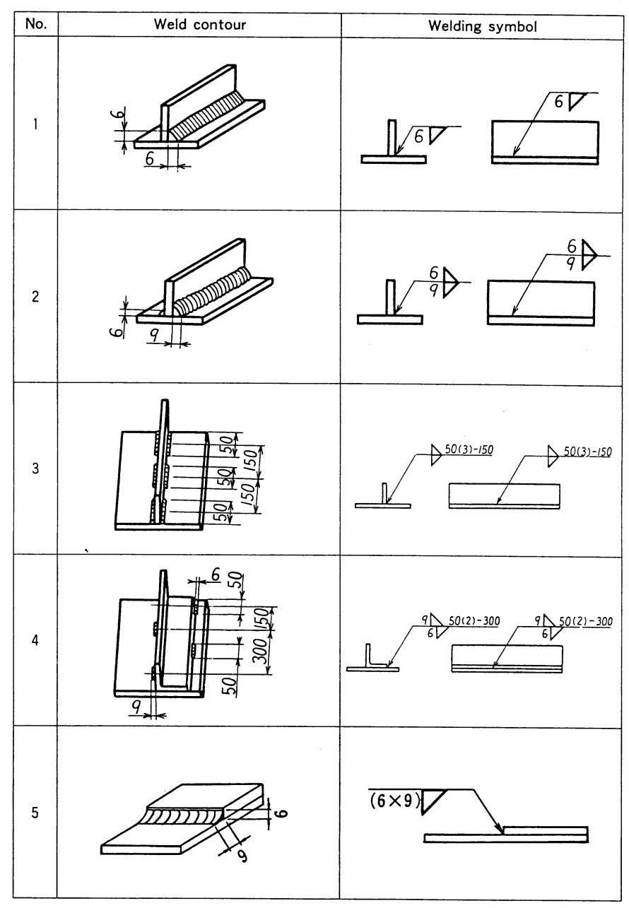 Welding Design and Fabrication Fig. 4.9 — Examples of welding symbols (Fillet welds) 51