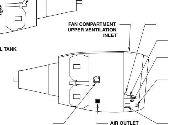 FAN COMPARTMENT UPPER VENTIlATION INlET AIR OUTlET