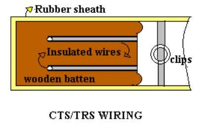 In this type of wiring, insulated conductors (usually VIR, Vulcanized Indian Rubber) are supported on porcelain