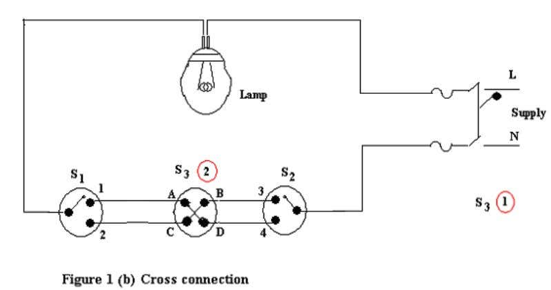 The lamp to be made ON or OFF depending on the position of the switches S