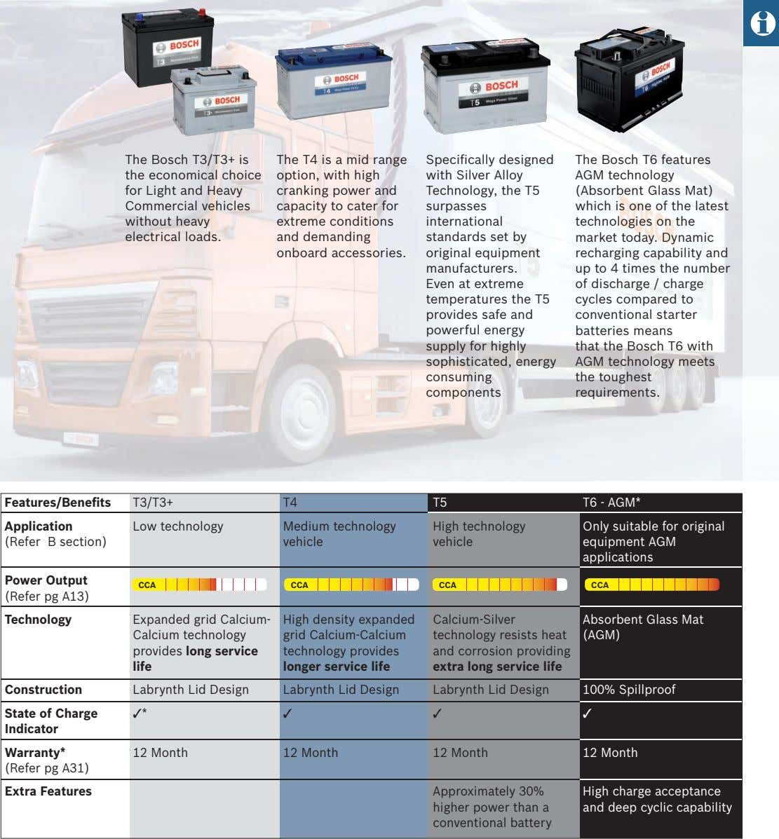 The Bosch T3/T3+ is the economical choice for Light and Heavy Commercial vehicles without heavy