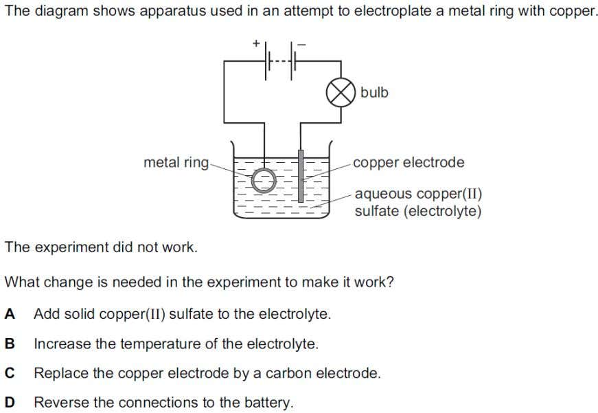and chemistry - MCQs Topic 5 – Electricity and chemistry - MCQs 1. 2. Teacher Hakim
