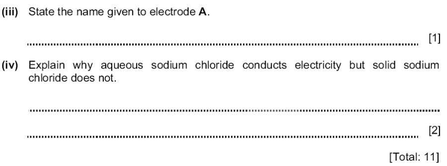 INTERNATIONAL SCHOOL Topic 5 – Electricity and chemistry - Core 7. N/06 Teacher Hakim Abbas (M.Sc.)