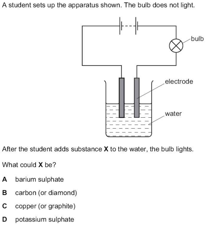 INTERNATIONAL SCHOOL Topic 5 – Electricity and chemistry - MCQs 19. ? 20. ? Teacher Hakim