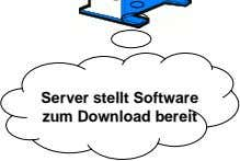 Server stellt Software zum Download bereit
