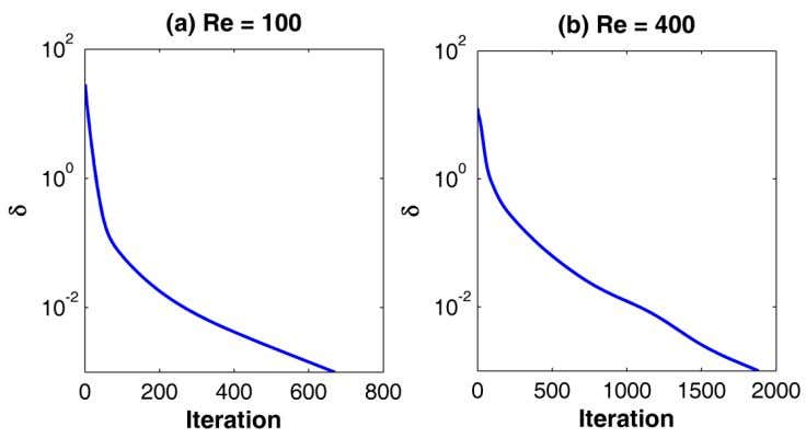  is the convergence criterion defined in Eq. (13). Figure 4. Convergence history for the calculations