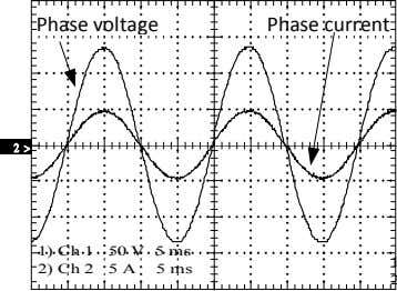 Phase voltage Phase current 12 >> 1) Ch 1 2) Ch 2 50 V 5 ms