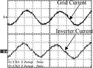 Grid Current 1 > Inverter Current 2 > 1) Ch1 2 Amp 5ms 2) Ch2 2