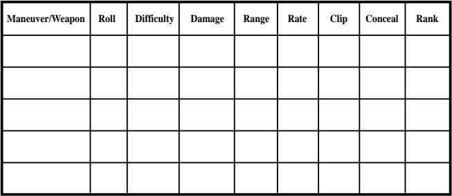Maneuver/Weapon Roll Difficulty Damage Range Rate Clip Conceal Rank