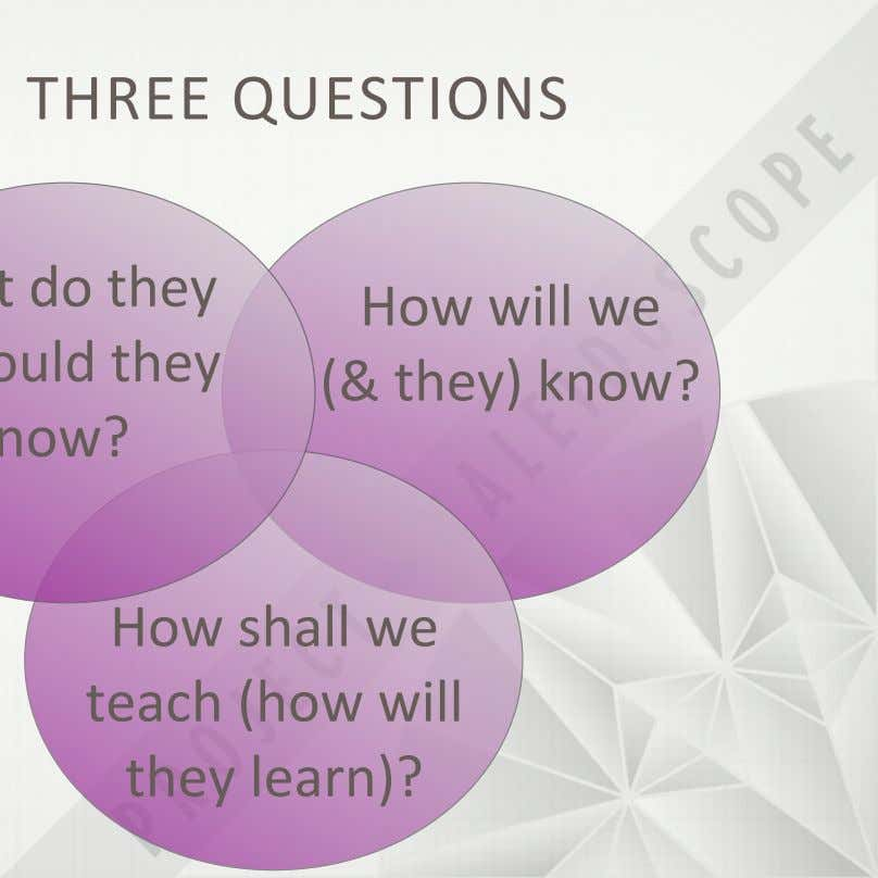 THREE'QUESTIONS How%will%we% (&%they)%know?% How%shall%we% teach%(how%will% they%learn)?