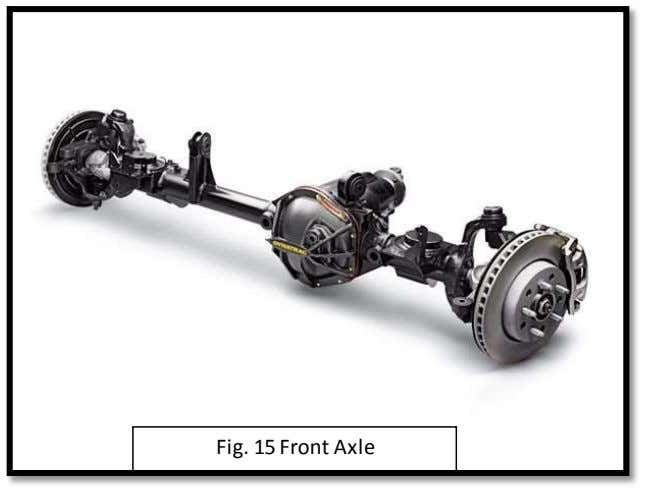 Fig. 15 Front Axle