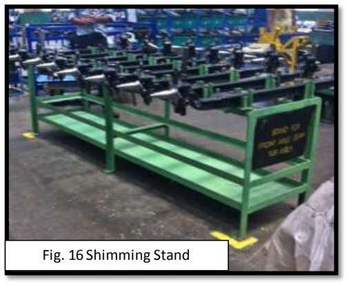 Fig. 16 Shimming Stand