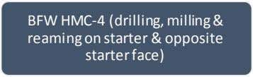 (drilling, tapping & reaming on sump & head face) BFW HMC-4 (drilling, milling & reaming on