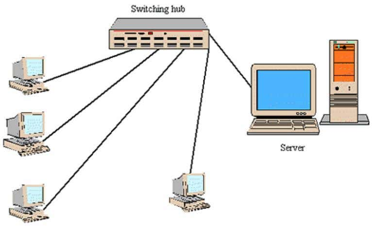 above, switches are used to connect one network segment to another. figure 4:- show a switch