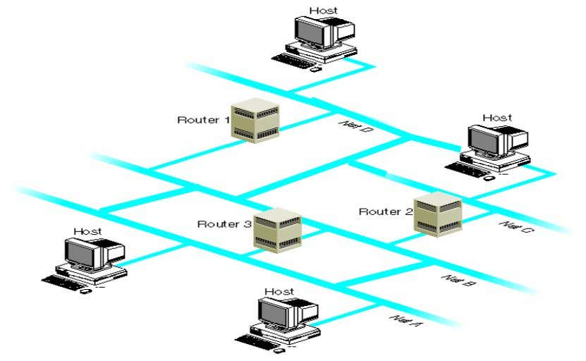 be accessible via the alternate routers that exist. figure 7 Thus a combination of switching and