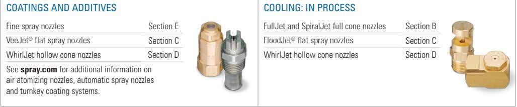 COATINGS AND ADDITIVES COOLING: IN PROCESS Fine spray nozzles Section E FullJet and SpiralJet full