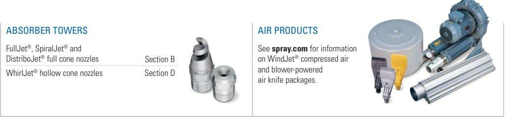 ABSORBER TOWERS AIR PRODUCTS FullJet ® , SpiralJet ® and DistriboJet ® full cone nozzles