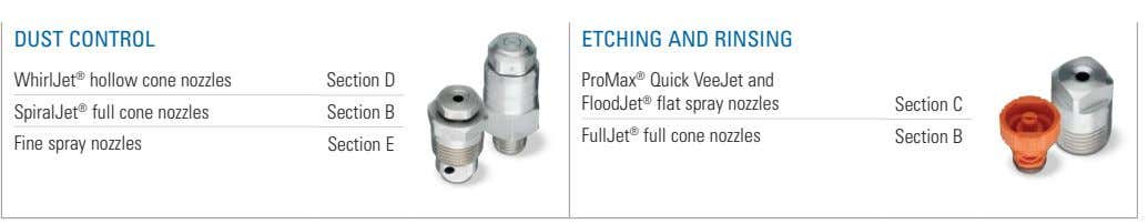 DUST CONTROL ETCHING AND RINSING WhirlJet ® hollow cone nozzles Section D ProMax ® Quick