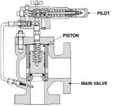 valve. Crosby Snap Acting Style JPV is shown in Figure F2-8. Crosby Snap Acting Style JPV