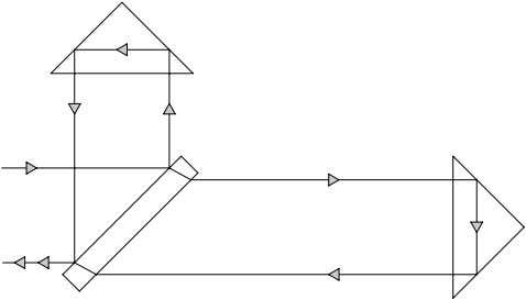 in the following diagram, the plate has some disadvantages. Fig.33: Arrangement with a beam splitting plate