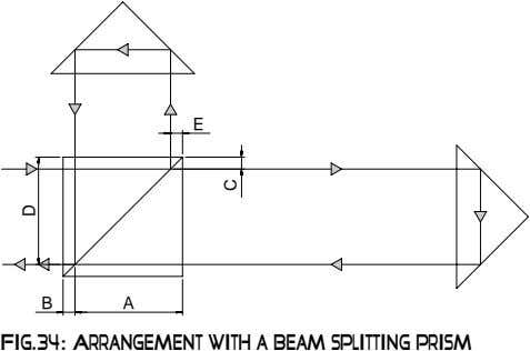 E B A Fig.34: Arrangement with a beam splitting prism D C