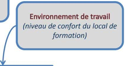 (niveau de confort du local de formation)