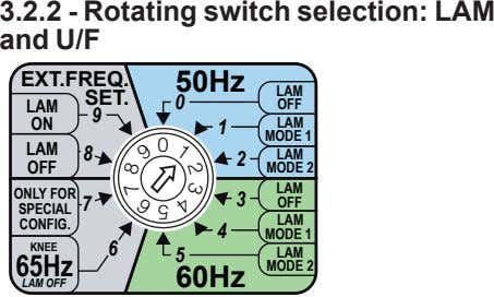 3.2.2 - Rotating switch selection: LAM and U/F EX T.FREQ. 50Hz LAM SE T. 0