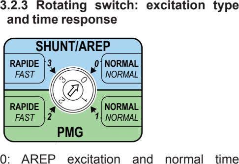 0 3.2.3 Rotating switch: excitation type and time response SHUNT/AREP RAPIDE 3 0 NORMAL FAST