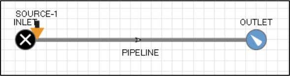 window (also known as Canvas), double-click on the PIPELINE. The GEOMETRY editor will appear, showing the