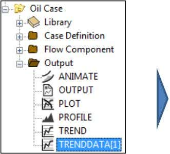 in the Properties window to the existing list of variables. Note that this TRENDDATA is located