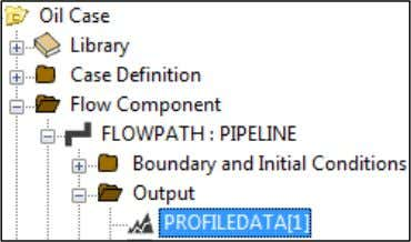 default profile variables. These variables have been put in the model in the branch level PROFILEDATA
