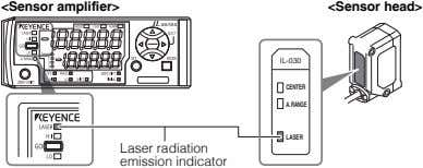<Sensor amplifier> <Sensor head> IL-030 CENTER A. RANGE LASER Laser radiation emission indicator