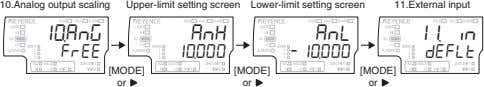 10.Analog output scaling Upper-limit setting screen Lower-limit setting screen 11.External input [MODE] [MODE]