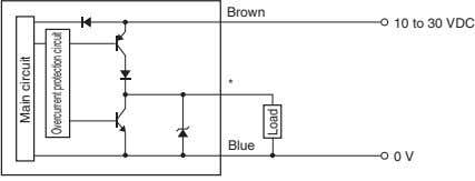 Brown 10 to 30 VDC * Blue 0 V * Main circuit Overcurrent protectioncircuit Load