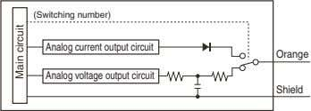 (Switching number) Analog current output circuit Orange Analog voltage output circuit Shield Main circuit