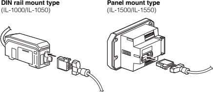 DIN rail mount type Panel mount type (IL-1000/IL-1050) (IL-1500/IL-1550)