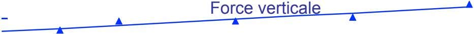 Force verticale