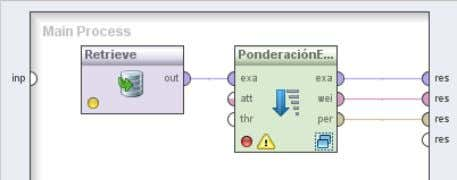 3. Hacer doble clic sobre el operador PonderaciónEvolutiva (Optimize Weights (Evolutionary)). En el panel Evaluation