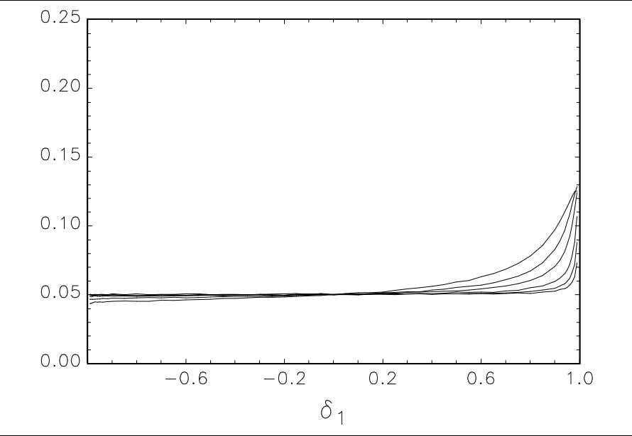 the nominal 5% size level, decrease with the sample size. From Figures 1 and 3 it