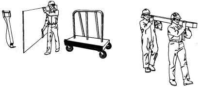 yet, if surface is smooth and hard use a dry wall cart. Two-Person Lift Lifters should