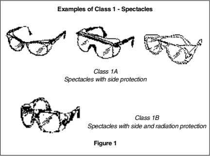 Examples of Class 1 - Spectacles Class 1A Spectacles with side protection Class 1B Spectacles