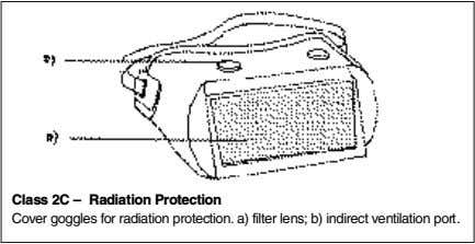 Class 2C – Radiation Protection Cover goggles for radiation protection. a) filter lens; b) indirect