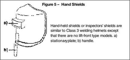 Figure 5 – Hand Shields Hand-held shields or inspectors' shields are similar to Class 3